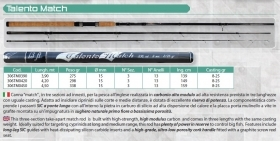 Canna Inglese Milo 3 pezzi TALENTO MATCH MT 4,20 in carbonio act 8/25 gr